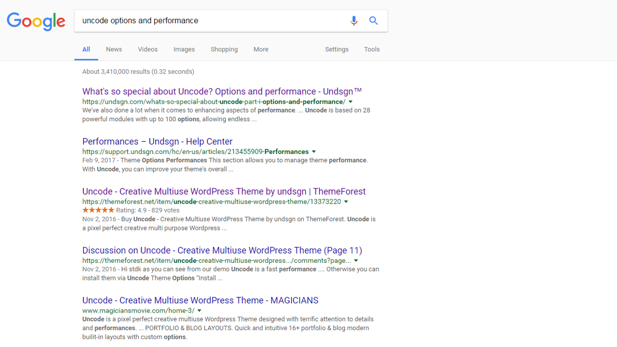 "Google search for the keyword ""uncode options and perfomance"""