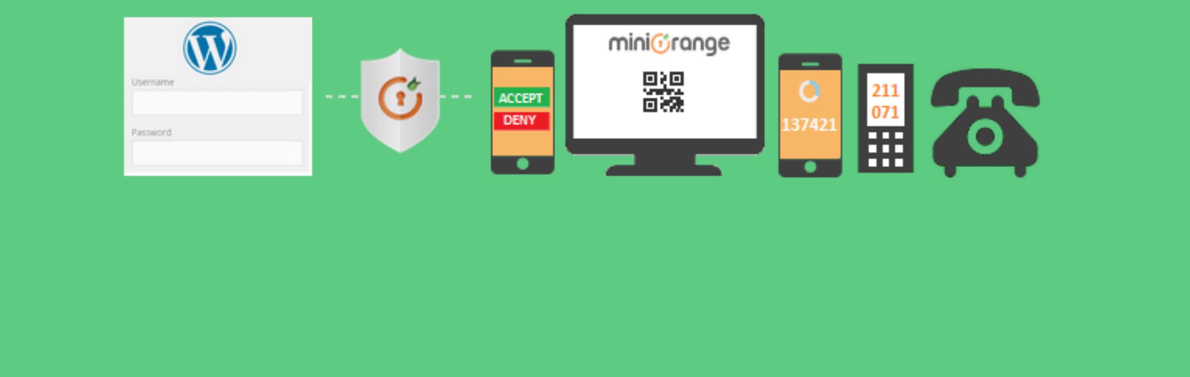 The miniOrange Two Factor Authentication plugin.