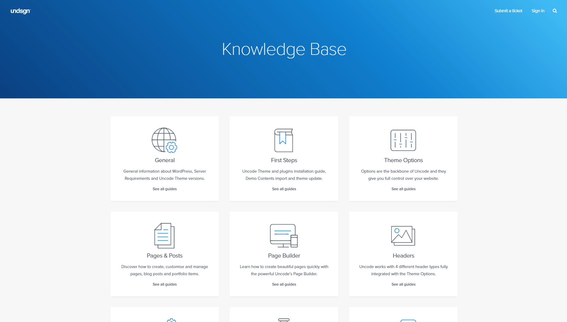 The Uncode knowledge base.